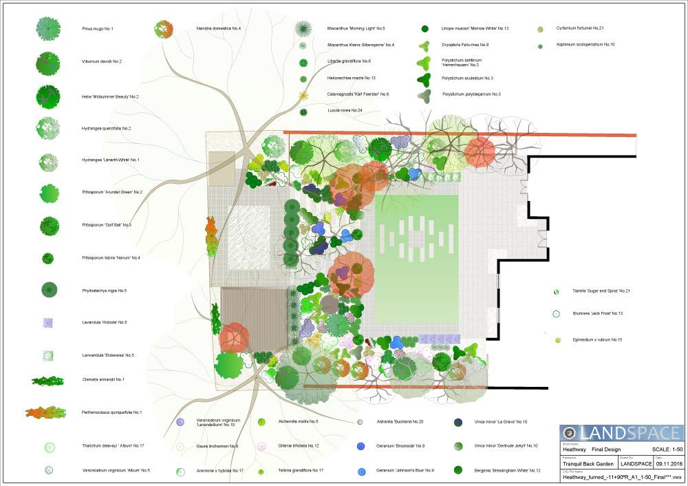 Heathway PLANTING PLAN