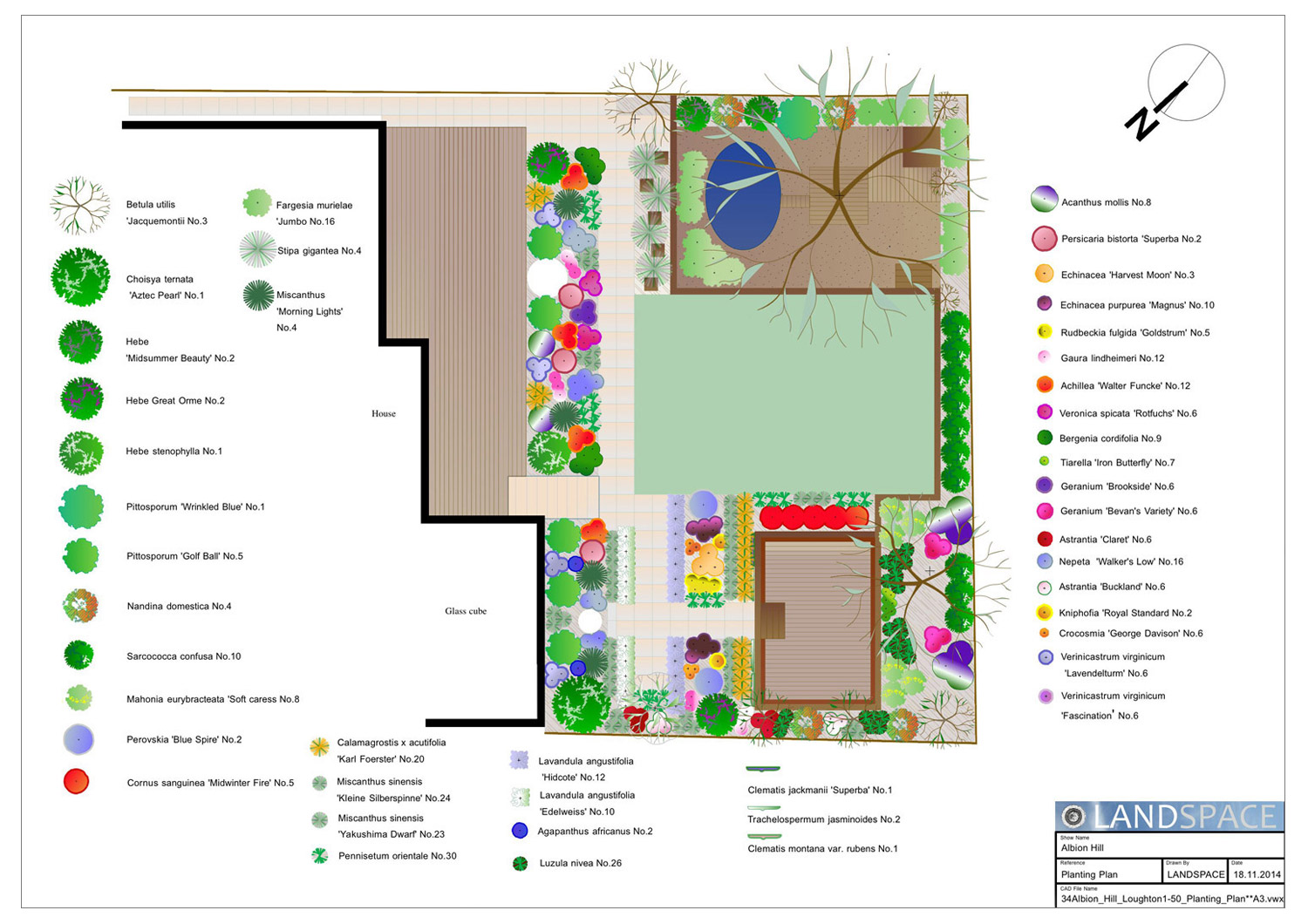 Loughton Planting Design